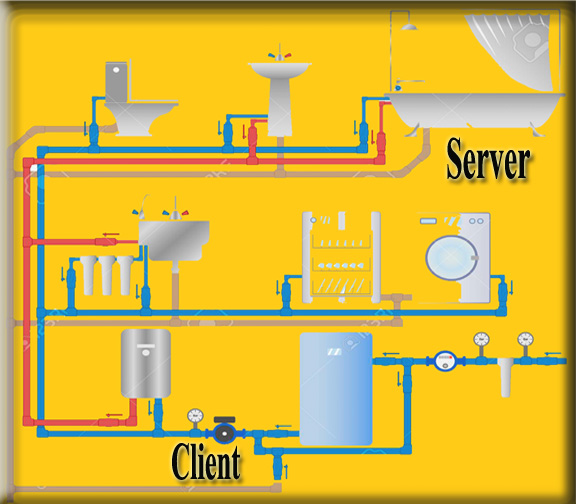 What is Server (Server-Client Model)