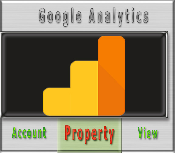 Google Analytics Account Property and View focus image