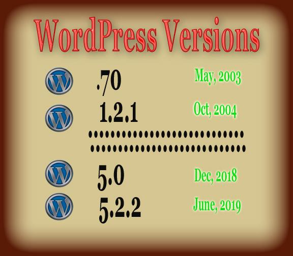 WordPress versions focus