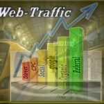 Fair understanding of Different types of Web-traffic in General