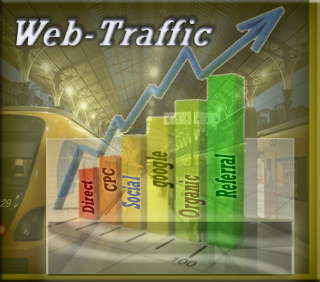 Different types of Web-traffic