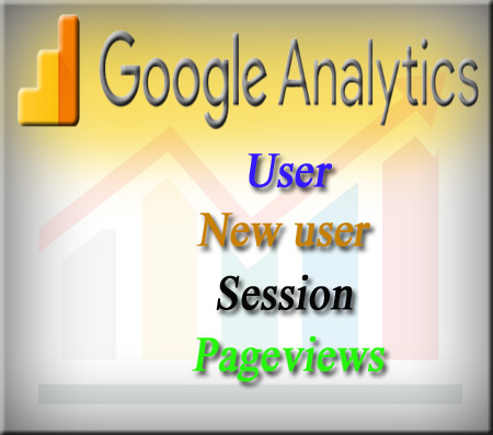 User New user Session Pageviews